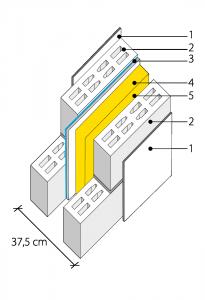 Doppia parete B12