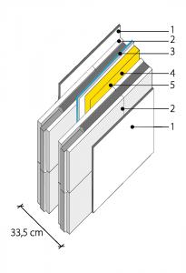 Doppia parete Lecalite T10p