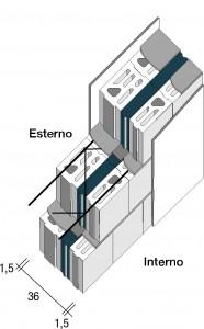 MuroBioZero27T-Taliccio