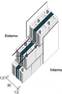 MuroBioZero29T-Taliccio