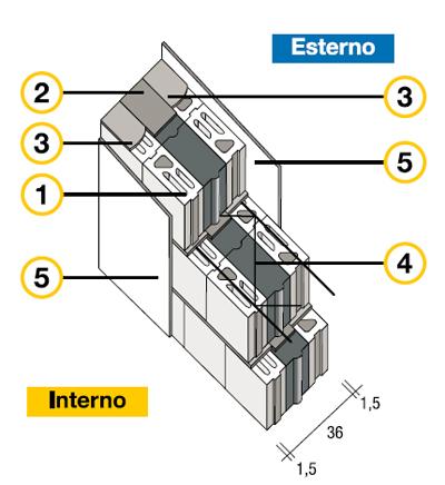 MC109-parete-bioclima-zero-19t
