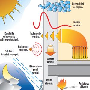 bioclima (3)