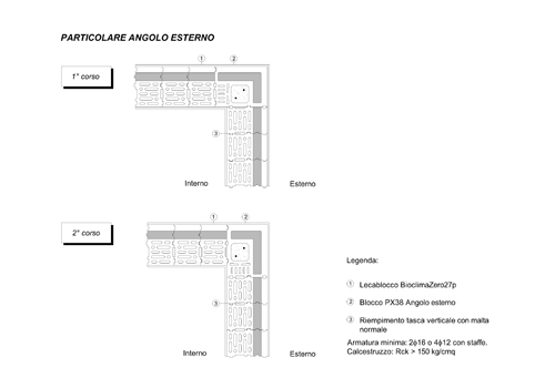 particolare-Bioclima-Zero27p-angolo-esterno