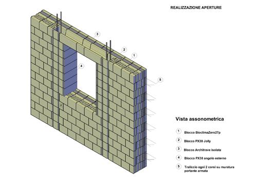 particolare-Bioclima-zero27p-realizzazione-apertura