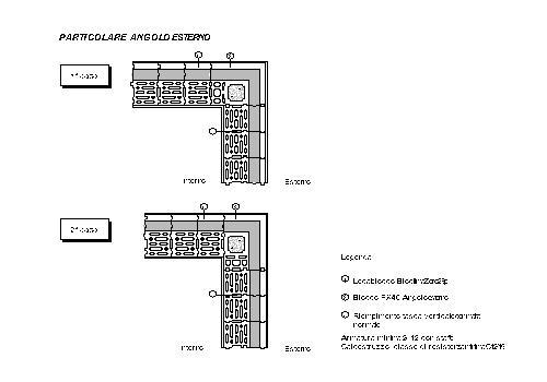 particolare_Bioclima-Zero23p-angolo-esterno