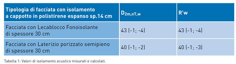 MC109-Elementi-tabella-1