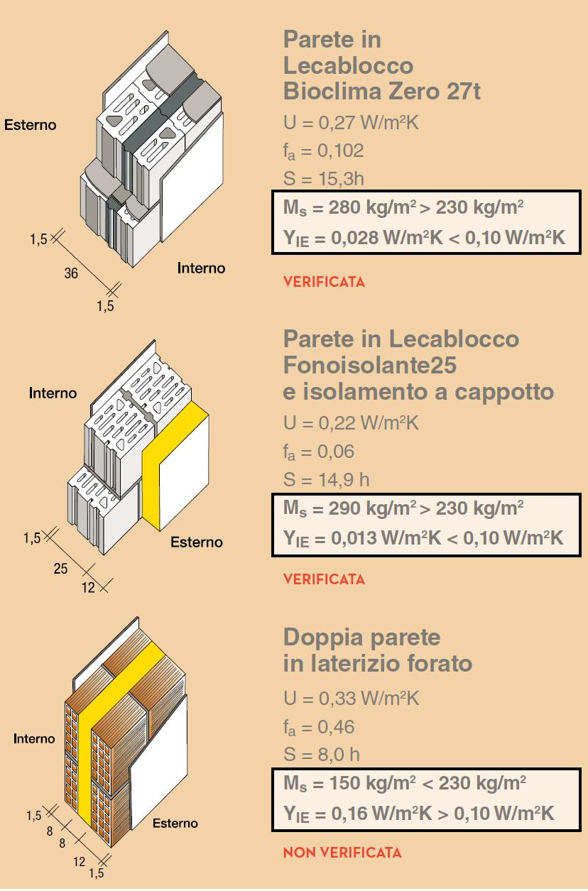 MC110-ESTATE-LECABLOCCO