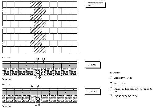Particola-Bioclima-Zero18p-alloggiamento_impianti