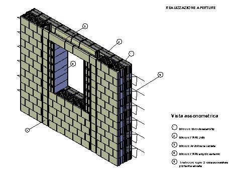 particolare-Bioclima-zero23p-realizzazione-apertura