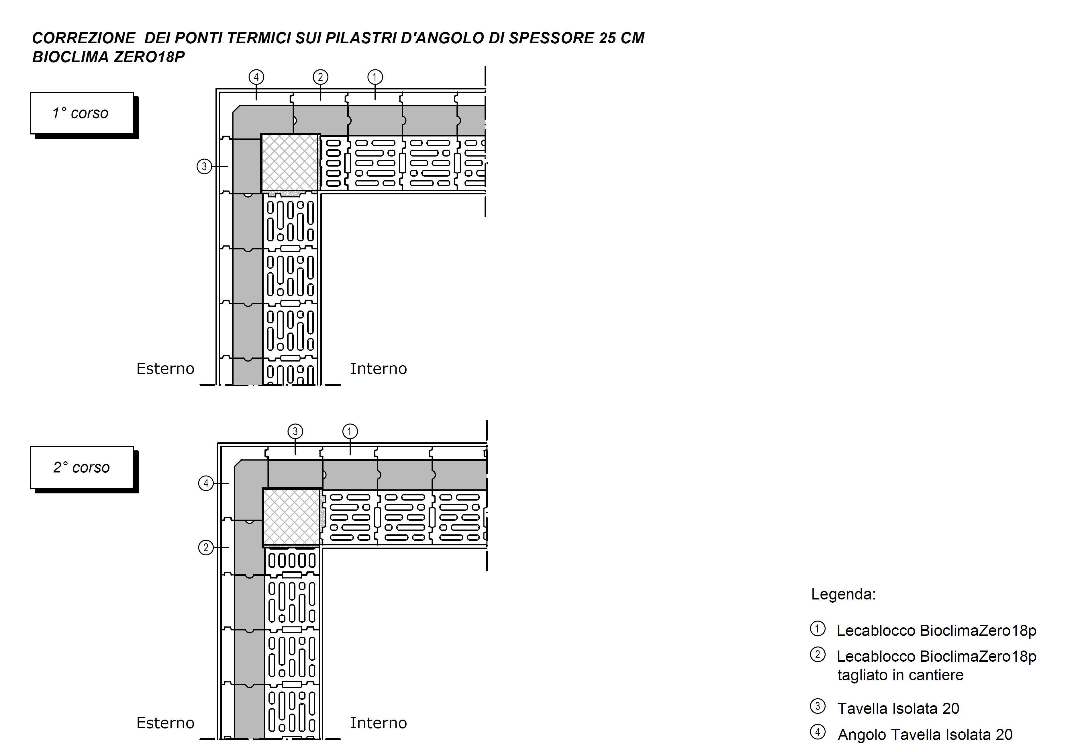 particolare-bioclima-zero18p-pilastro-angolo25