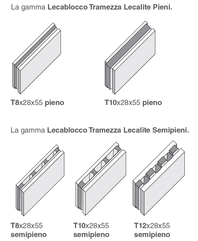 mc113-tramezza-lecalite-elementi