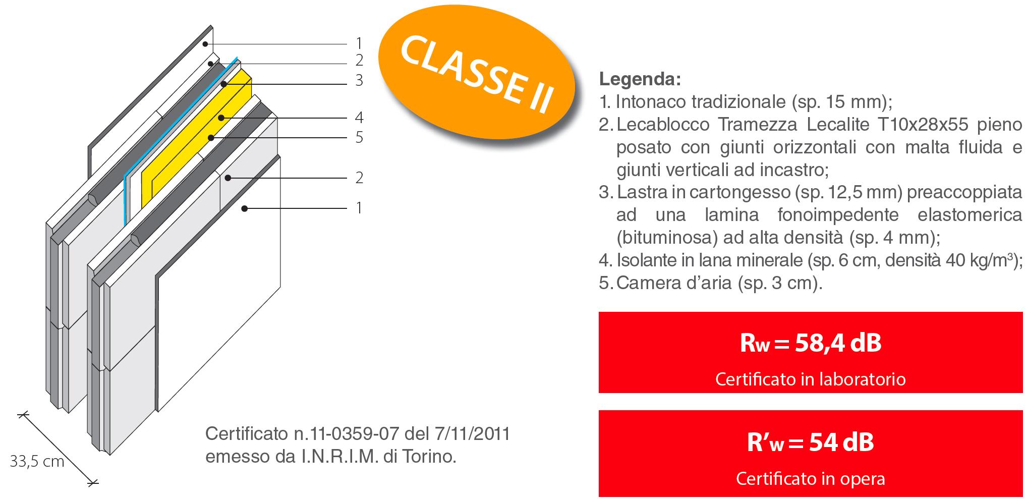 mc113-tramezza-lecalite-parete-doppia