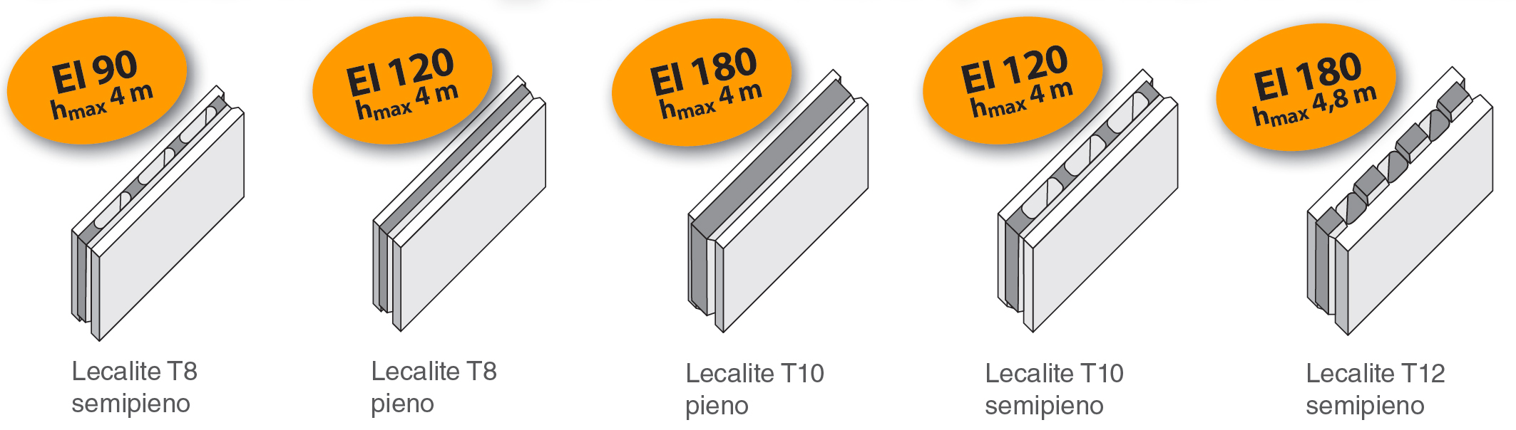 mc113-tramezza-lecalite-valori-ei