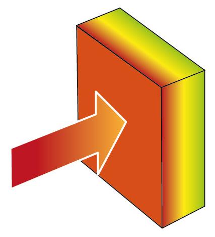 capacita-termica-areica-interna
