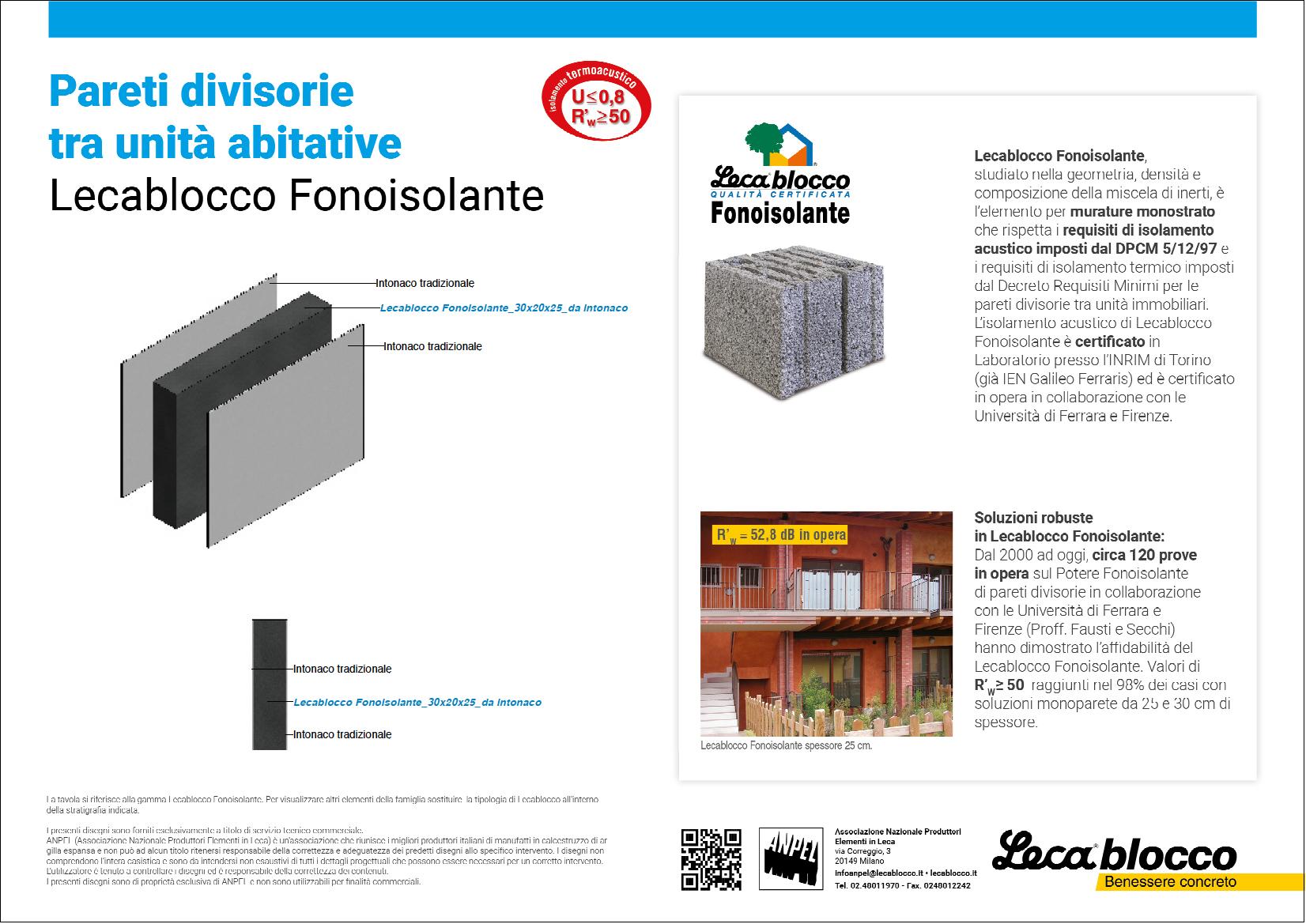 murature-divisorie-unita-abitative-bim